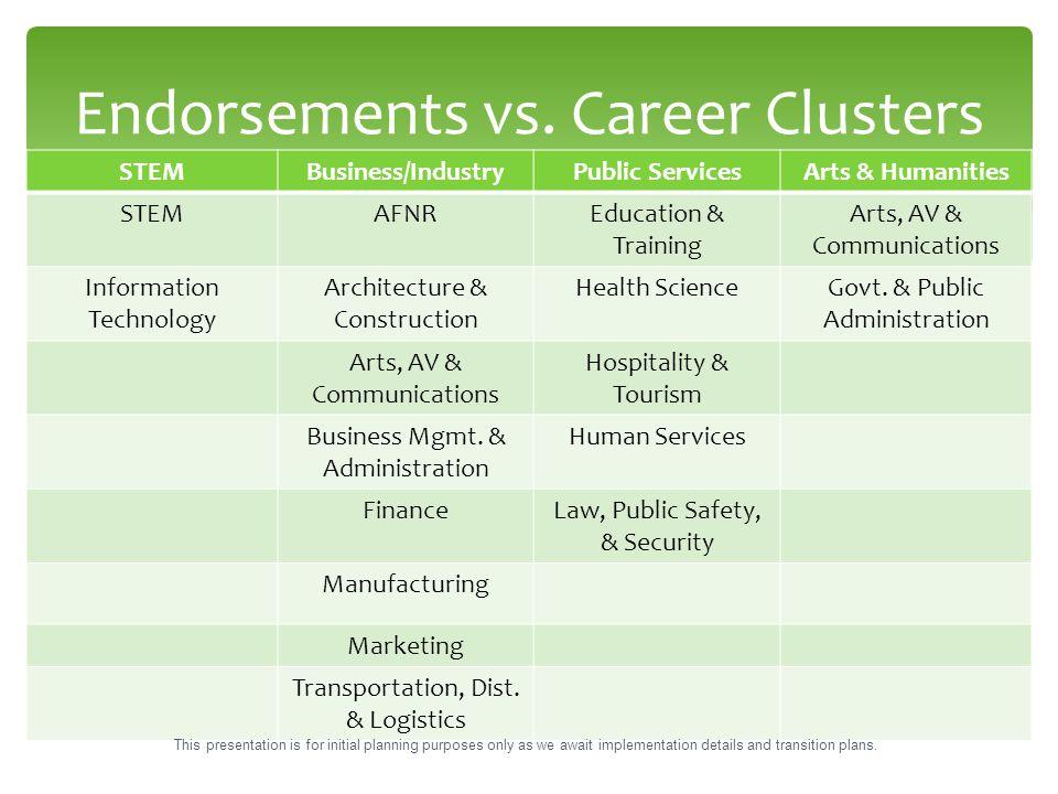 Endorsements vs.