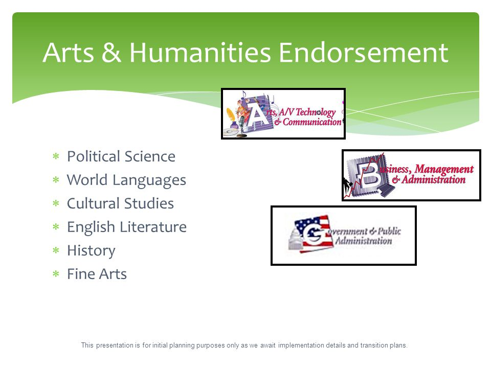  Political Science  World Languages  Cultural Studies  English Literature  History  Fine Arts Arts & Humanities Endorsement This presentation is
