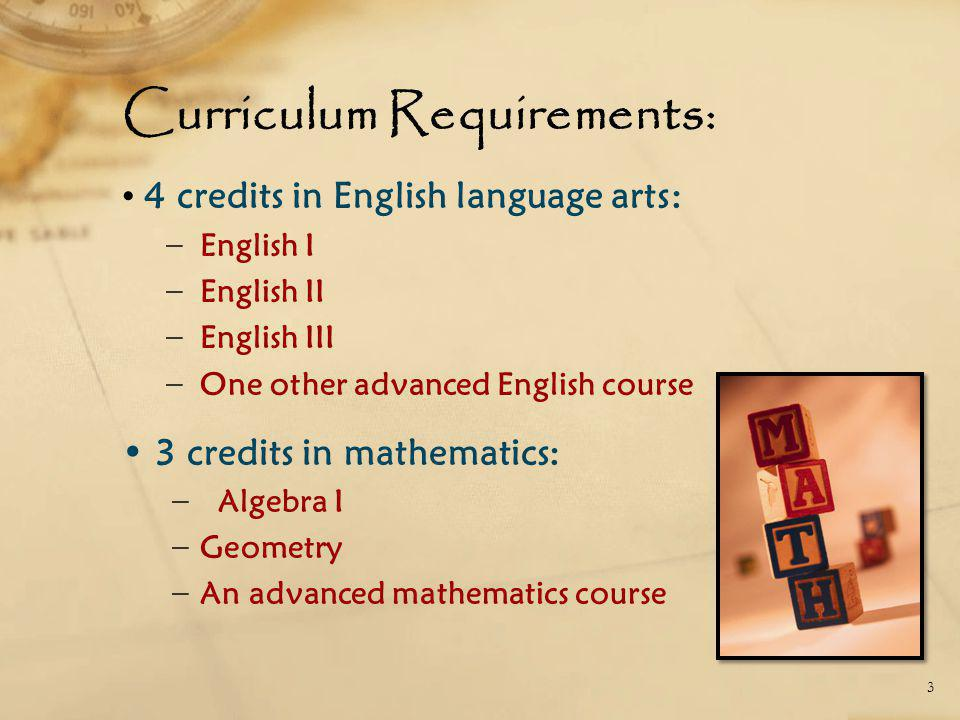 Curriculum Requirements: 4 credits in English language arts: − English I − English II − English III − One other advanced English course 3 credits in m