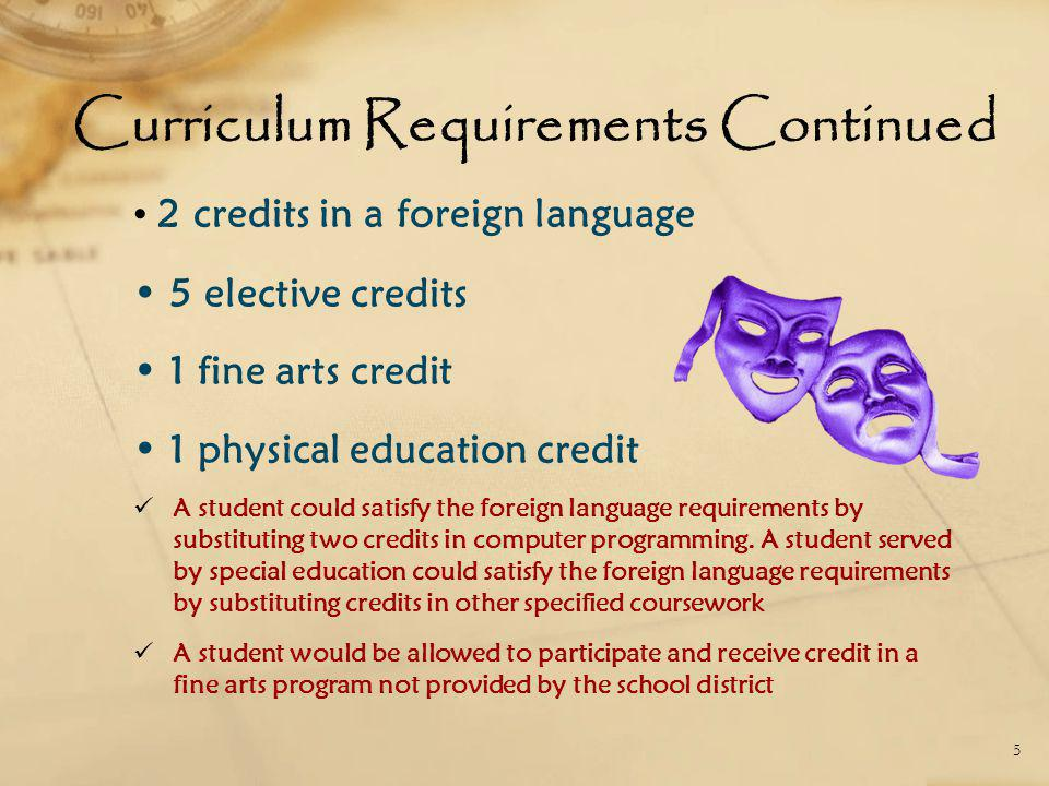 Curriculum Requirements Continued 2 credits in a foreign language 5 elective credits 1 fine arts credit 1 physical education credit A student could satisfy the foreign language requirements by substituting two credits in computer programming.