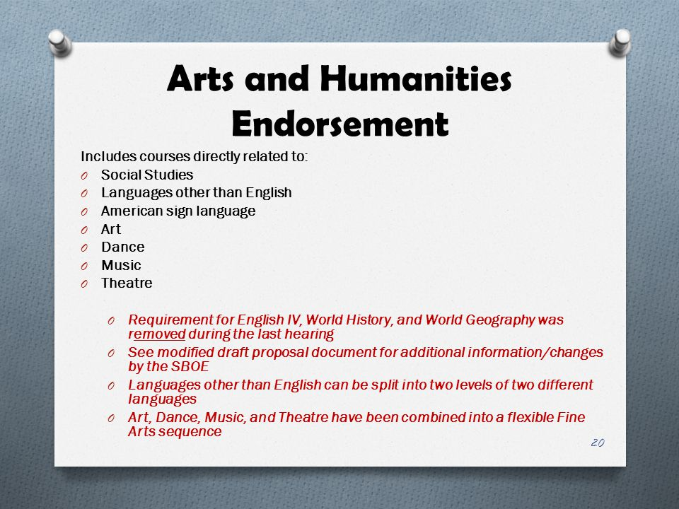 Arts and Humanities Endorsement Includes courses directly related to: O Social Studies O Languages other than English O American sign language O Art O Dance O Music O Theatre O Requirement for English IV, World History, and World Geography was removed during the last hearing O See modified draft proposal document for additional information/changes by the SBOE O Languages other than English can be split into two levels of two different languages O Art, Dance, Music, and Theatre have been combined into a flexible Fine Arts sequence 20