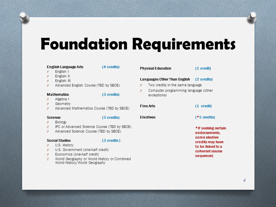 Foundation Requirements English Language Arts(4 credits) O English I O English II O English III O Advanced English Course (TBD by SBOE) Mathematics (3