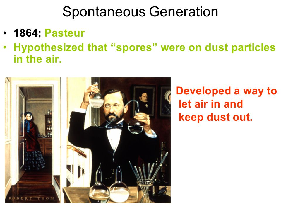 Spontaneous Generation 1864; Pasteur Hypothesized that spores were on dust particles in the air.