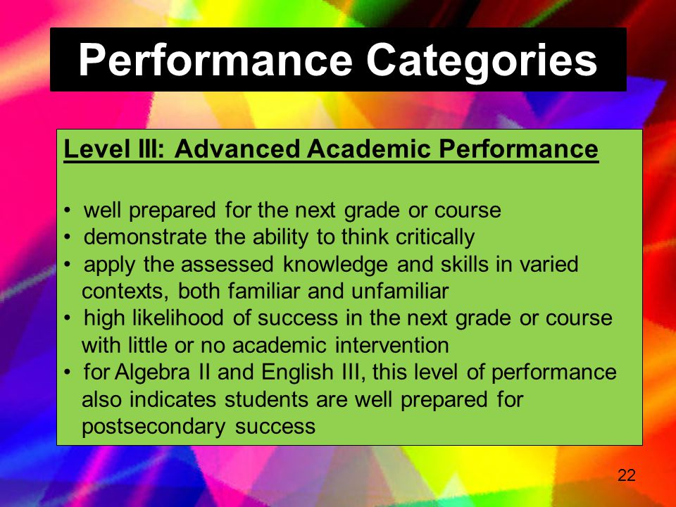 Performance Categories Students must reach at least the minimum score. 21 Level I: Unsatisfactory Academic Performance MINIMUMSCORE Level II: Satisfac