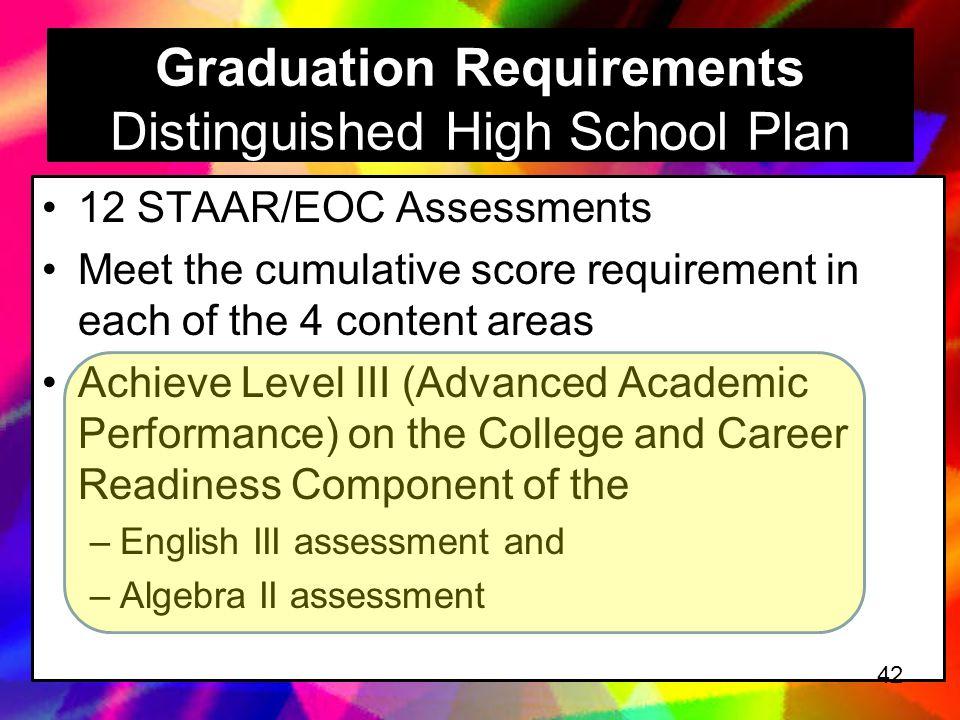 41 Converting Raw EOC Scores Level 1 – Unsatisfactory Level 2 – Satisfactory Level 3 – Advanced Academic Level 1 = 69 Level 2 = 89 Level 3 = 99 Perfec