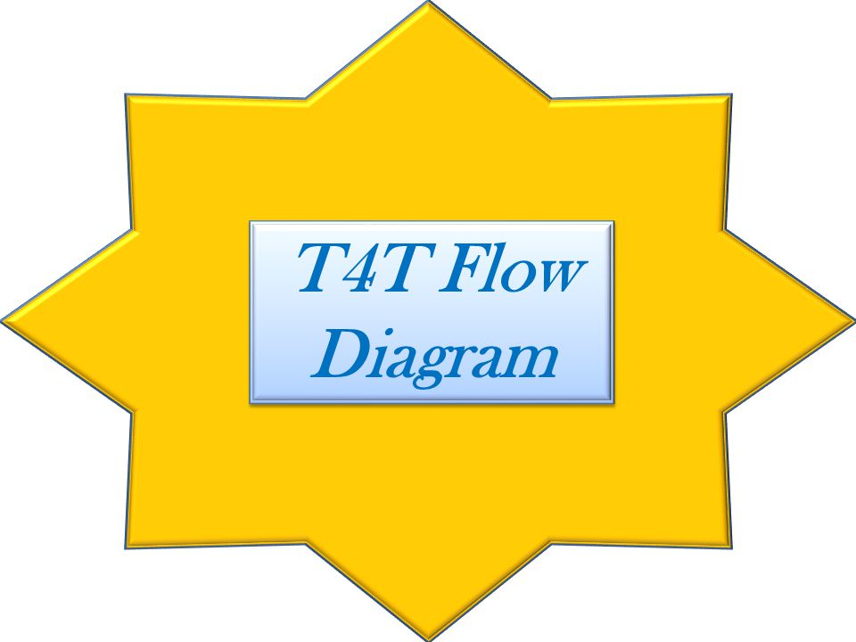 T4T Flow Diagram