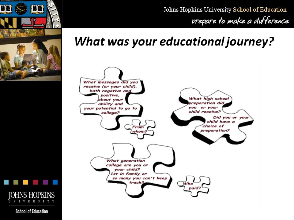 Johns Hopkins University School of Education Articulation  Students should have a seamless experience from kindergarten through high school graduation, with ongoing communication among all schools in a feeder group, and work at one school site should connect with activities at other levels.