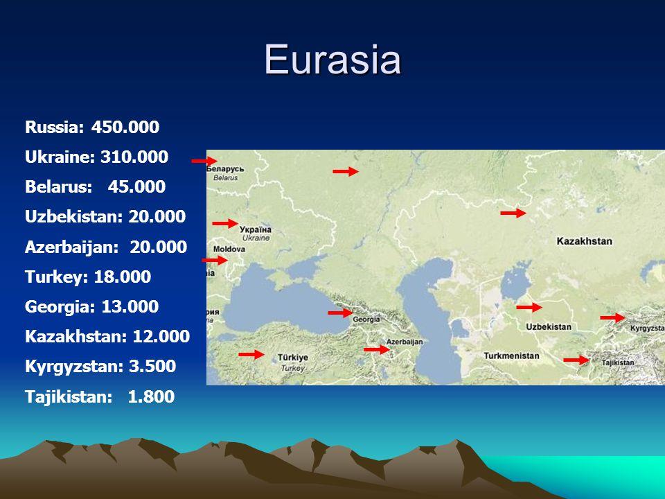 Eurasia Russia: 450.000 Ukraine: 310.000 Belarus: 45.000 Uzbekistan: 20.000 Azerbaijan: 20.000 Turkey: 18.000 Georgia: 13.000 Kazakhstan: 12.000 Kyrgyzstan: 3.500 Tajikistan: 1.800