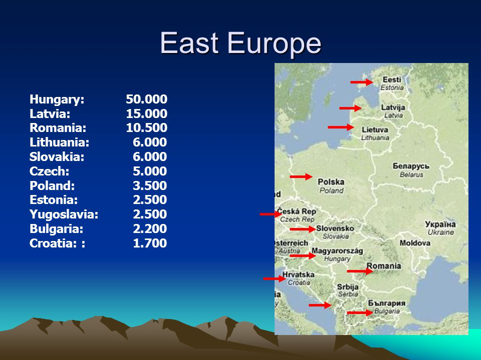 East Europe Hungary: Latvia: Romania: Lithuania: Slovakia: Czech: Poland: Estonia: Yugoslavia: Bulgaria: Croatia: : 1.700