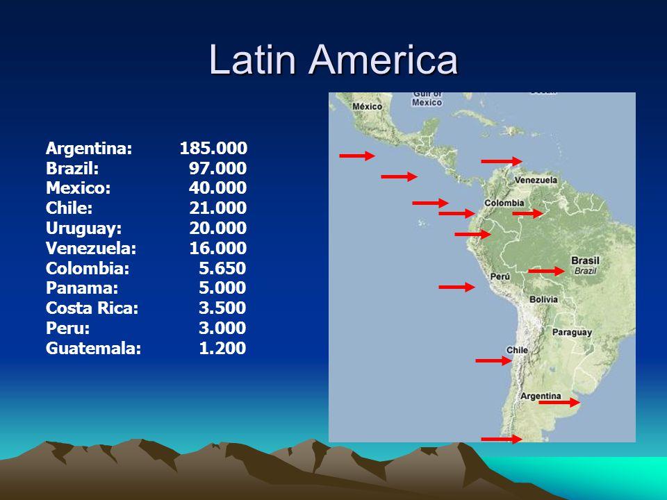 Latin America Argentina: 185.000 Brazil: 97.000 Mexico: 40.000 Chile: 21.000 Uruguay: 20.000 Venezuela: 16.000 Colombia: 5.650 Panama: 5.000 Costa Rica: 3.500 Peru: 3.000 Guatemala: 1.200