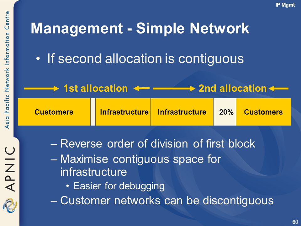 60 Management - Simple Network If second allocation is contiguous –Reverse order of division of first block –Maximise contiguous space for infrastruct