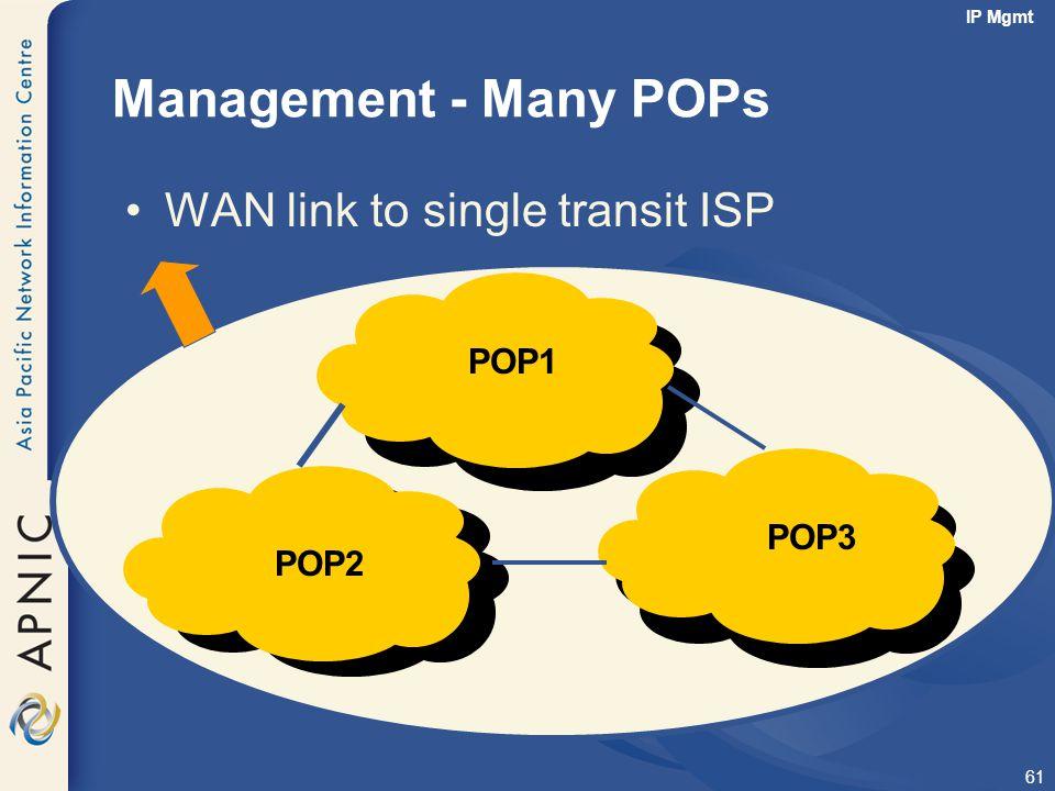 61 Management - Many POPs WAN link to single transit ISP Server POP1 POP2 POP3 IP Mgmt
