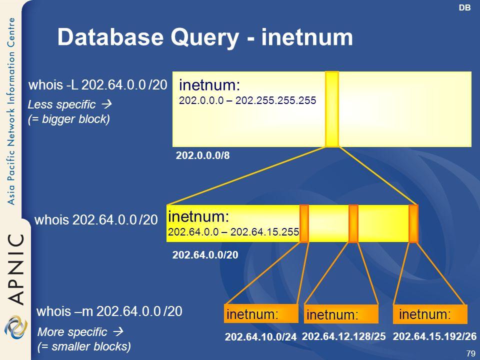 79 inetnum: 202.64.0.0 – 202.64.15.255 202.64.0.0/20 inetnum: 202.0.0.0 – 202.255.255.255 202.0.0.0/8 Database Query - inetnum 202.64.12.128/25 inetnu