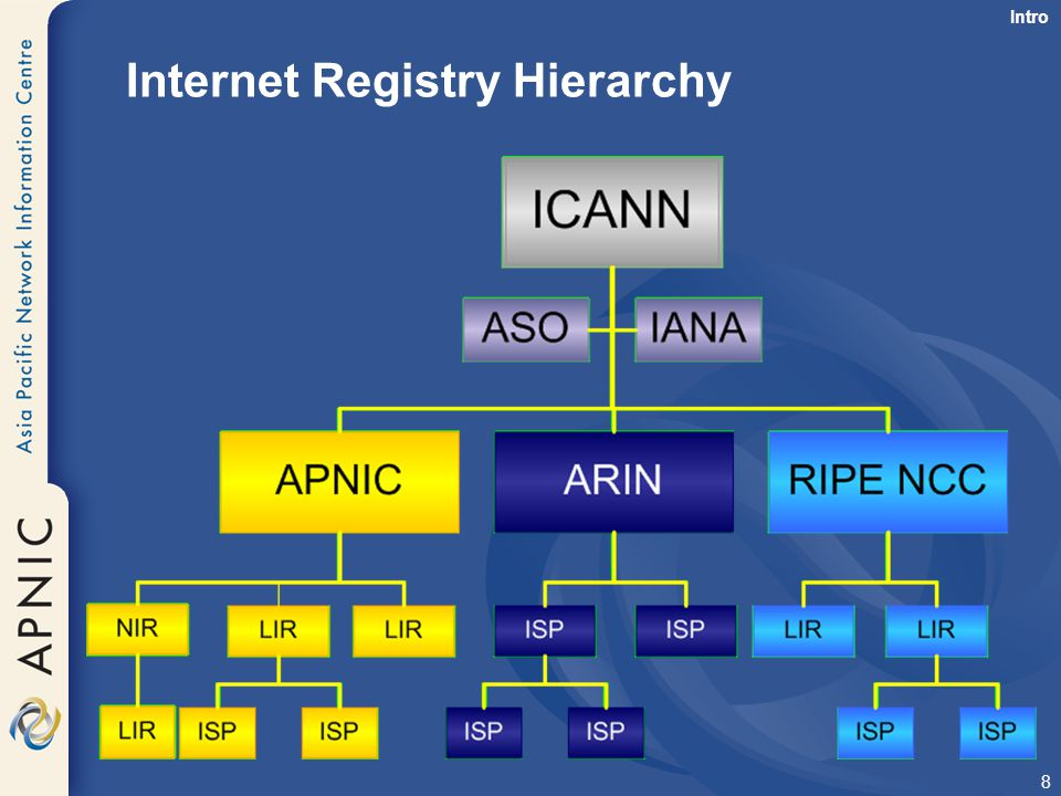 109 In-addr.arpa Common Errors cont'd –CNAME Problem Old versions of BIND cannot do recursive lookups –NS name contains unusual characters Underscore not permitted –In addition for /16 delegations: APNIC should be listed as secondary