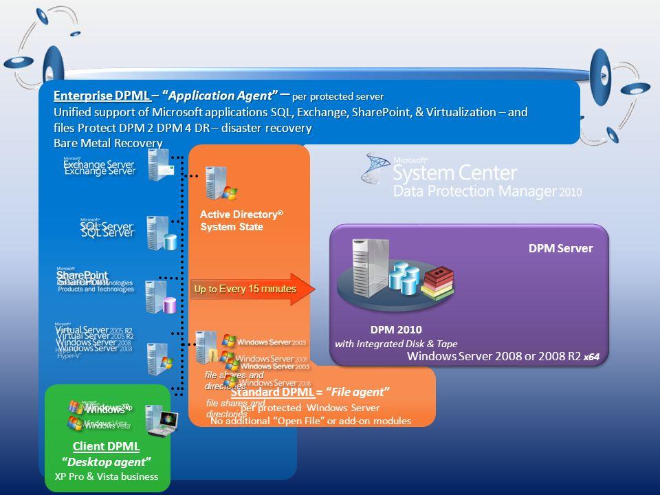 System Center ENTERPRISE System Management Suite SMSESMSDENTERPRISE SMSESMSDMIDMARKET Essentials Plus SCE+MIDMARKET SCE+ 500 PCs & 50 Servers
