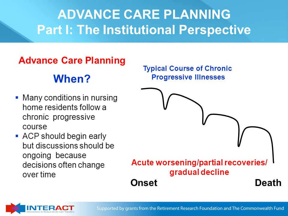  Each state regulates the use of advance directives differently ADVANCE CARE PLANNING Part I: The Institutional Perspective Advance Directives National Use of POLST