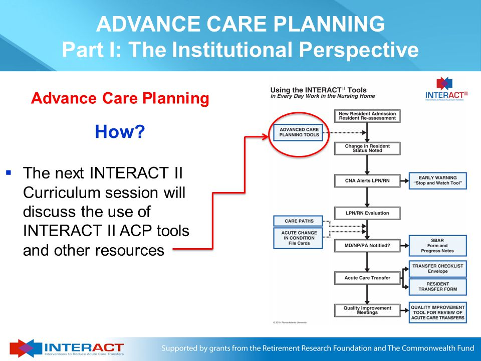 ADVANCE CARE PLANNING Part I: The Institutional Perspective Please wait while the video is showing