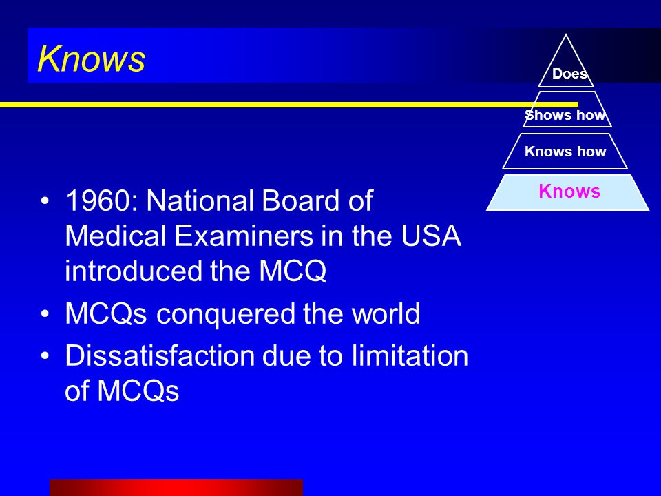 Knows 1960: National Board of Medical Examiners in the USA introduced the MCQ MCQs conquered the world Dissatisfaction due to limitation of MCQs Knows Knows how Shows how Does