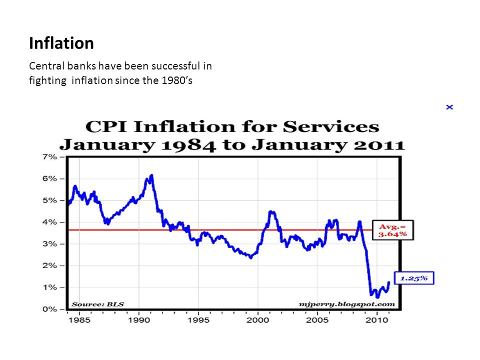 Oil and Inflation The Inflation adjusted oil price shows a similar price pattern to the non-adjusted price The volatility in oil is not an inflation based phenomenon The steady historical rise in oil has an inflation factor but it is minor Gold responds strongly to psychological factors in addition to inflation and supply and demand Inflation or anticipated inflation is not driving the price of oil