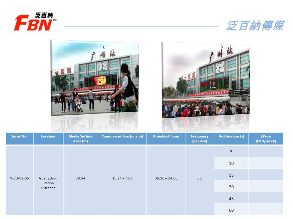 泛百納傳媒 Serial No.LocationMedia Surface Area (m) Commercial Size (m x m)Broadcast TimeFrequency (per day) Ad Duration (s)$Price (HKD/week) N-CD-02-06Guangzhou Station Entrance 78.6410.24 x 7.6306:30 – 24:0060 5 10 15 30 45 60