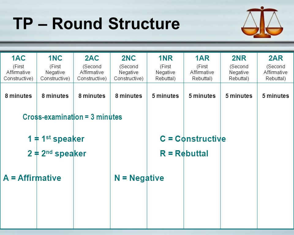 TP – Round Structure 1AC (First Affirmative Constructive) 1NC (First Negative Constructive) 2AC (Second Affirmative Constructive) 2NC (Second Negative Constructive) 1NR (First Negative Rebuttal) 1AR (First Affirmative Rebuttal) 2NR (Second Negative Rebuttal) 2AR (Second Affirmative Rebuttal) 8 minutes 5 minutes C = Constructive R = Rebuttal A = Affirmative N = Negative Cross-examination = 3 minutes 1 = 1 st speaker 2 = 2 nd speaker