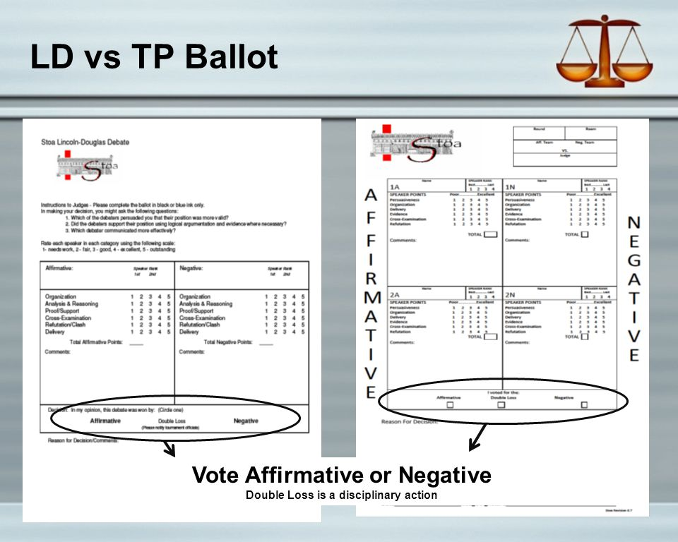 LD vs TP Ballot Vote Affirmative or Negative Double Loss is a disciplinary action
