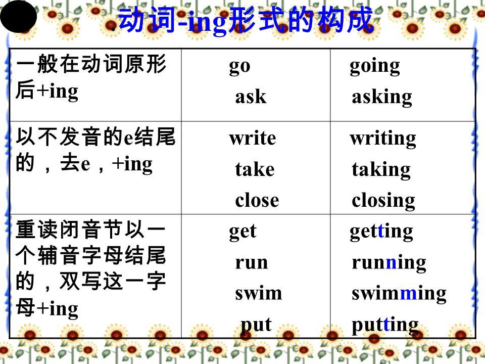 . 动词 -ing 形式的构成 一般在动词原形 后 +ing go ask going asking 以不发音的 e 结尾 的,去 e , +ing write take close writing taking closing 重读闭音节以一 个辅音字母结尾 的,双写这一字 母 +ing get run swim put getting running swimming putting