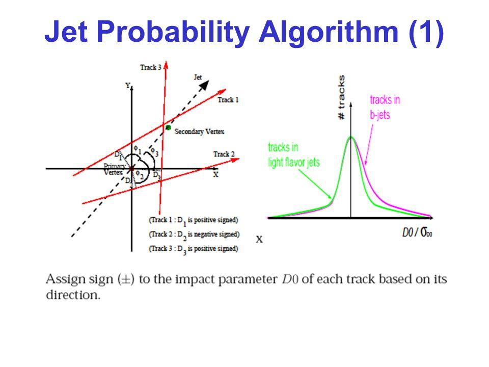 Jet Probability Algorithm (1)