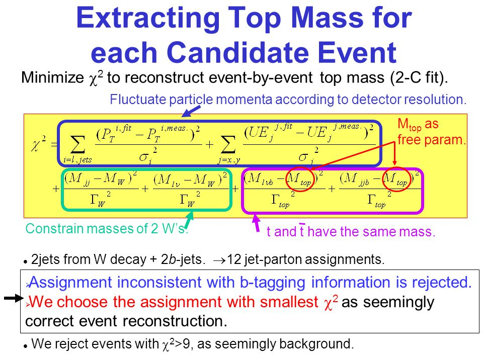 Extracting Top Mass for each Candidate Event Minimize  2 to reconstruct event-by-event top mass (2-C fit).