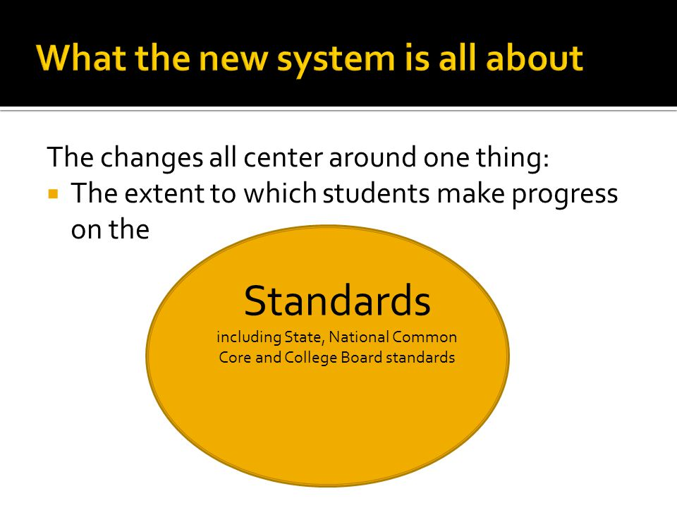 The changes all center around one thing:  The extent to which students make progress on the Standards including State, National Common Core and College Board standards