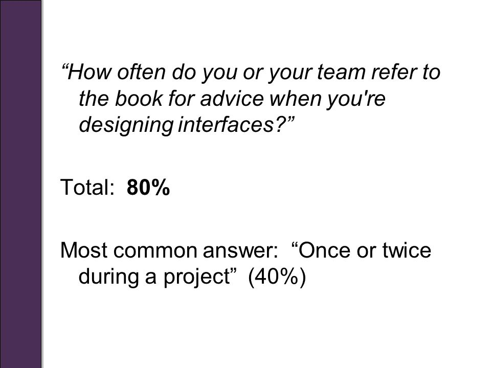 How often do you or your team refer to the book for advice when you re designing interfaces Total: 80% Most common answer: Once or twice during a project (40%)