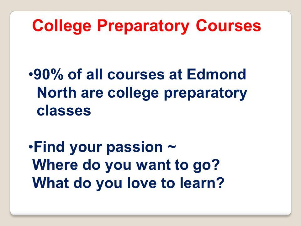 Edmond Public Schools Graduation Requirements Class of 2018 1 unit = 2 semesters SubjectCore Requirement College Prep ENHS Recom.