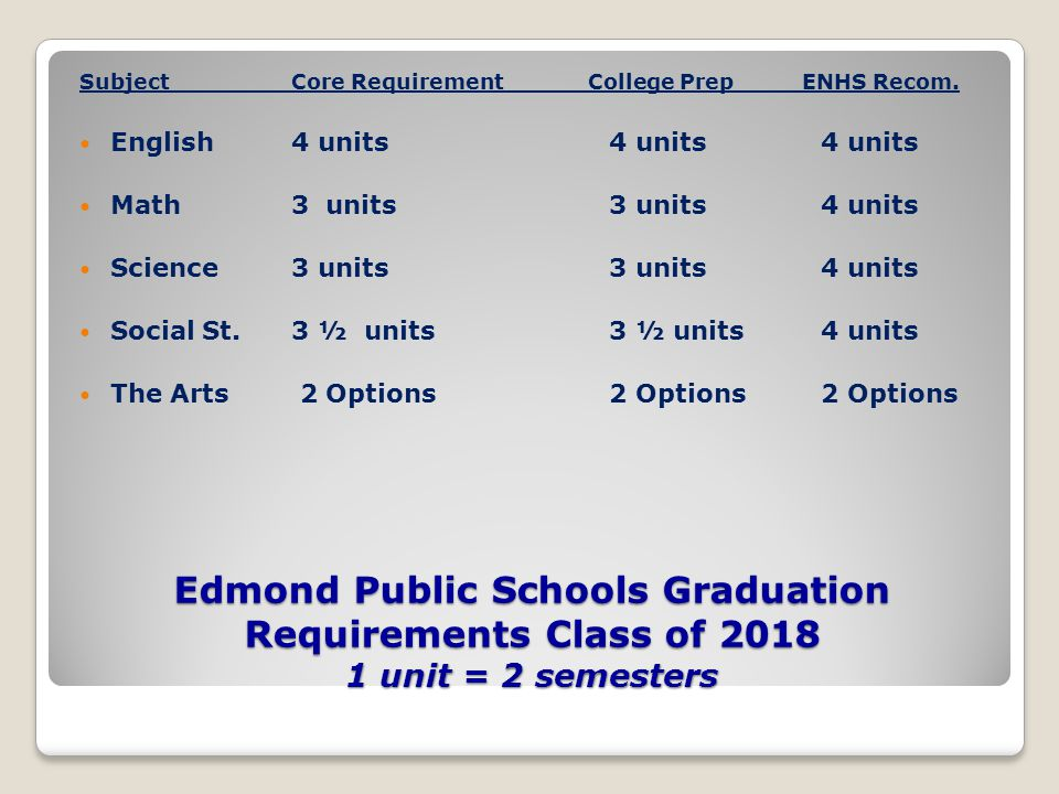 Physical Education 2 Semesters Required PE requirement (1 unit or year) fulfilled by: ◦Any PE Course - - 1 Unit ◦Any Sport - - - - - 1 Unit ◦Cheer/Pom - - - - 1 Unit ◦ROTC - - - - - - - 1 Unit ◦Band - - - - - - - - 3 Units ◦Orchestra - - - - - 3 Units ◦Vocal Music - - - - 3 Units Plan to complete this requirement early.