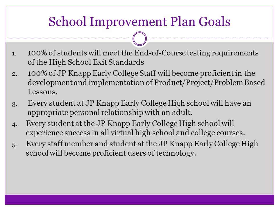 Smart Goal #1 Results & Next Steps 100% of students will meet the End-of-Course testing requirements of the High School Exit Standards Results English I EOC – 98% Proficient, 100% Met Exit Standard Algebra I EOC - 75% Proficient, 96% Met Exit Standard, 4% received waiver Next Steps Added more instructional time to the master schedule (all classes are 90 minutes) Implemented Common Instructional Framework (Early College) Rounds Model of Professional Development