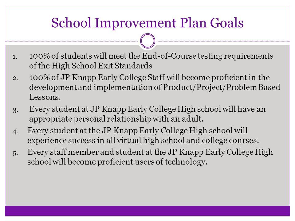 School Improvement Plan Goals 1.