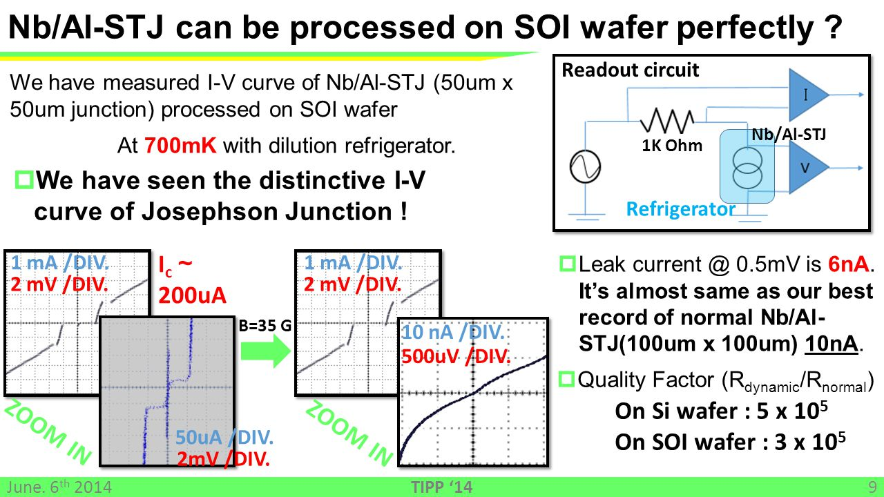 Nb/Al-STJ can be processed on SOI wafer perfectly .