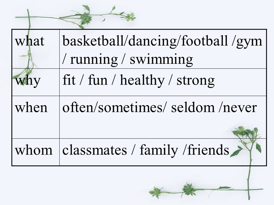 whatbasketball/dancing/football /gym / running / swimming whyfit / fun / healthy / strong whenoften/sometimes/ seldom /never whomclassmates / family /