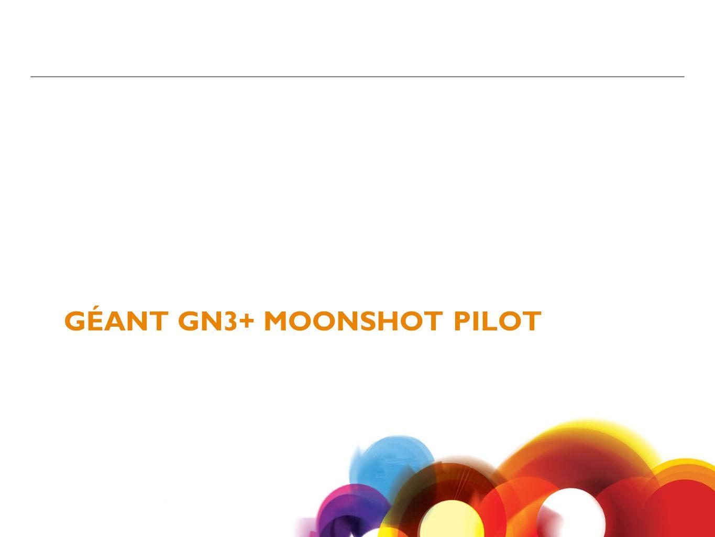 GÉANT GN3+ MOONSHOT PILOT