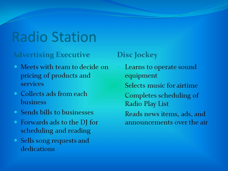 Radio Station Advertising Executive Disc Jockey Meets with team to decide on pricing of products and services Collects ads from each business Sends bills to businesses Forwards ads to the DJ for scheduling and reading Sells song requests and dedications Learns to operate sound equipment Selects music for airtime Completes scheduling of Radio Play List Reads news items, ads, and announcements over the air
