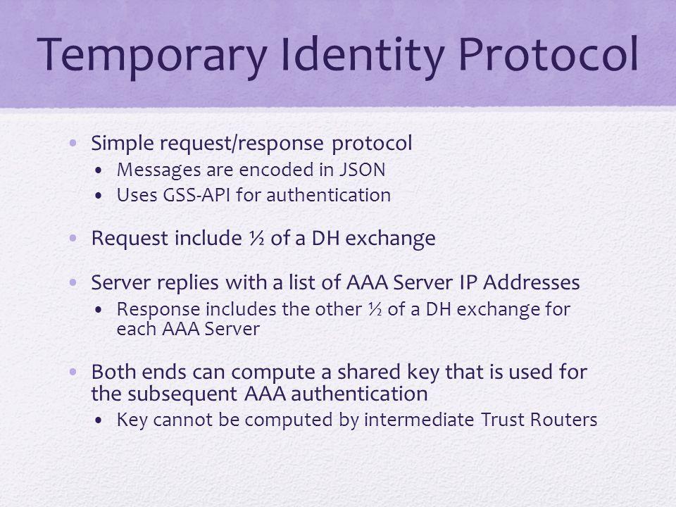 Example TID Request { msg_type : TIDRequest , msg_body : { rp_realm : mit.edu , target_realm : oxford.uk.ac , community : abfab-hackers.communities.ja.net , dh_info : { dh_p : FFFFFFFF… , dh_g : 02 , dh_pub_key : FBF98ABB… } } }