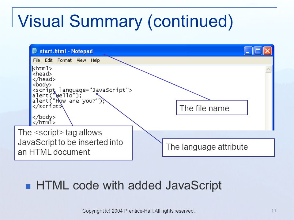 Copyright (c) 2004 Prentice-Hall. All rights reserved. 11 Visual Summary (continued) The tag allows JavaScript to be inserted into an HTML document Th