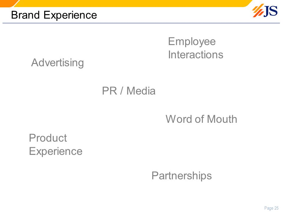 Page 25 Brand Experience Advertising PR / Media Product Experience Word of Mouth Employee Interactions Partnerships