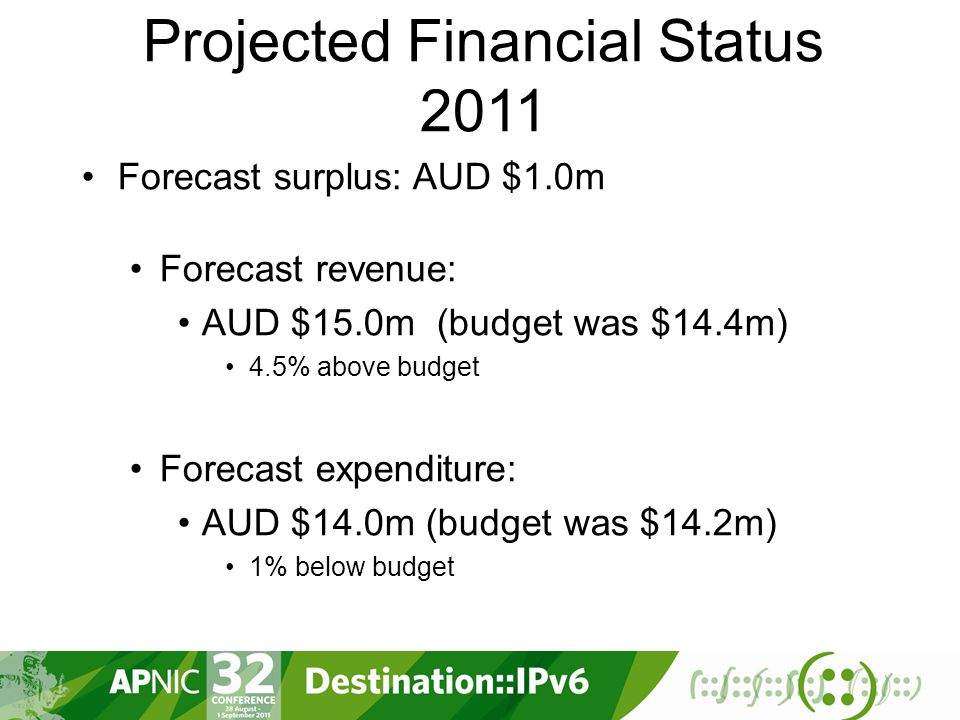 Projected Financial Status 2011 Forecast surplus: AUD $1.0m Forecast revenue: AUD $15.0m (budget was $14.4m) 4.5% above budget Forecast expenditure: AUD $14.0m (budget was $14.2m) 1% below budget