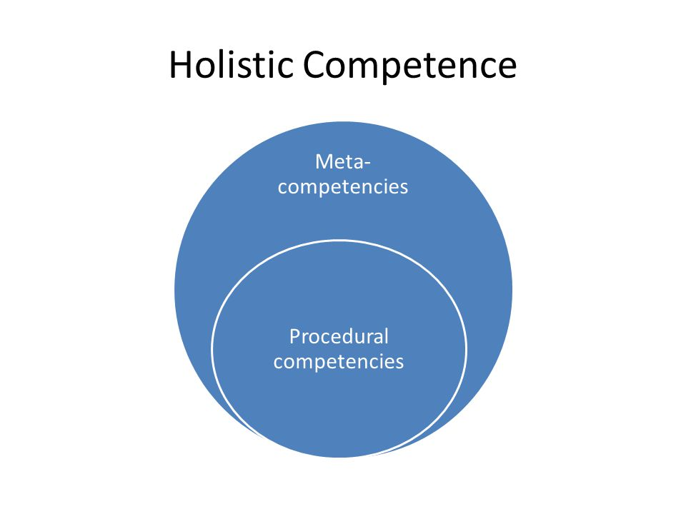 Meta-Competencies Higher order overarching abilities and qualities - of a different order and nature than procedural or operational behaviors and skills.
