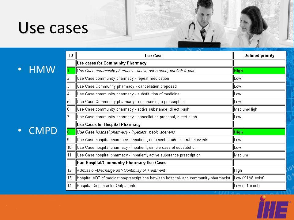 Use Use cases HMW CMPD