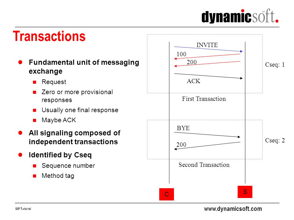 www.dynamicsoft.com SIP Tutoiral Session Independence Body of SIP message used to establish call describes the session Session could be Audio Video Game SIP operation is independent of type of session SIP Bodies are MIME objects MIME = Multipurpose Internet Mail Extensions Mechanisms for describing and carrying opaque content Used with HTTP and email SIP bodies can carry other information too.