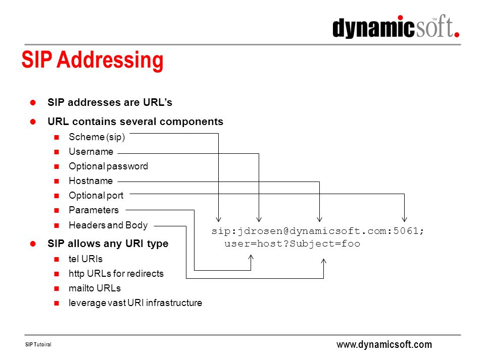 www.dynamicsoft.com SIP Tutoiral Network Servers Main Function is routing Where should request go next.