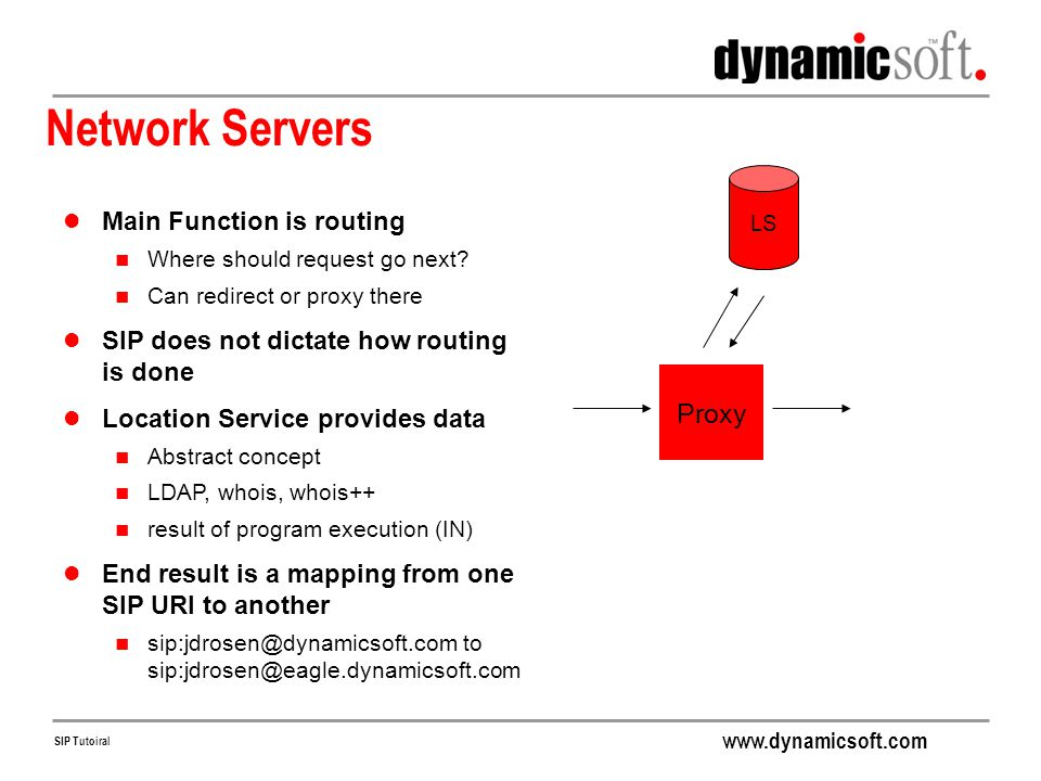 www.dynamicsoft.com SIP Tutoiral INVITE reliability Client retransmits INVITE with exponential backoff 500ms, 1s, 2s, 4s, 8s…..