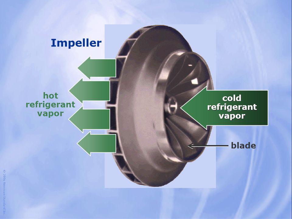 © 2006 American Standard Inc. Impeller blade cold refrigerant vapor hot refrigerant vapor