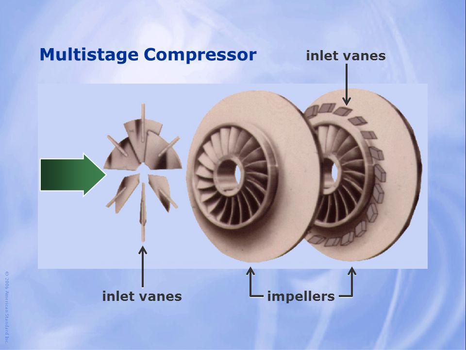 © 2006 American Standard Inc. Multistage Compressor impellersinlet vanes